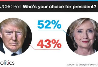 trump-AND-clinton-poll