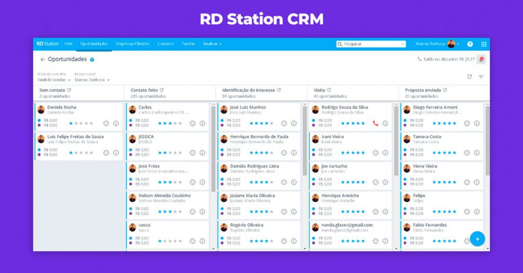 RD Station CRM: Ferramenta de marketing digital