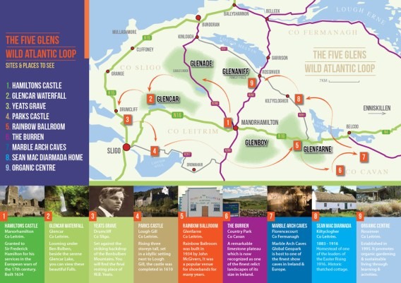 Poster advertising Tourism Sites to visit