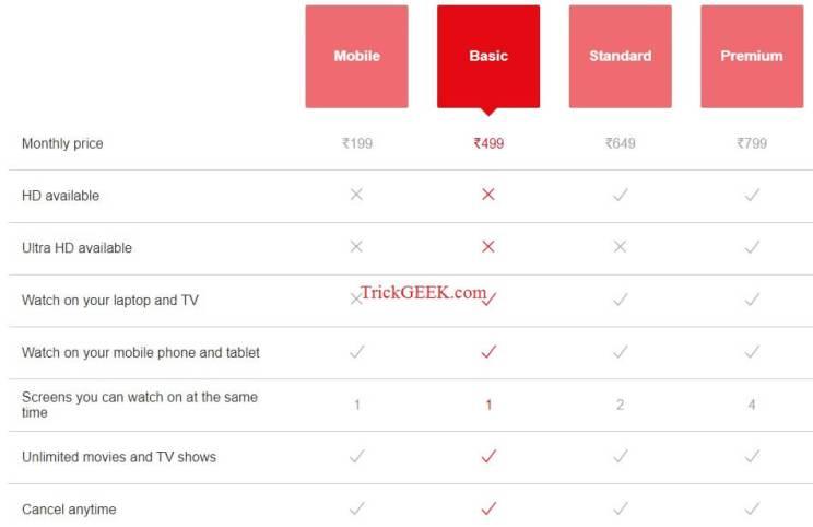 Netflix Premium Account Plan's 2020