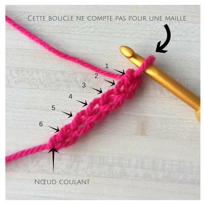 comment compter les mailles de la chainette au crochet