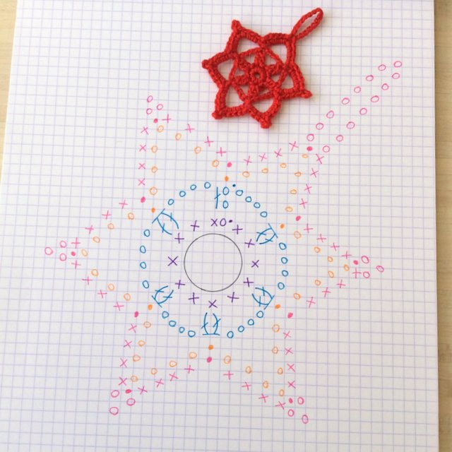 Comment faire un flocon au crochet ? (tuto)