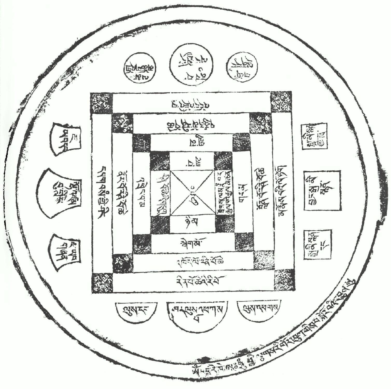 Himalayan Buddhist Art 101 Sacred Geometry Part 1
