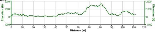 07-jeju-bike-elevation2.jpg