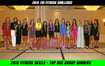 2016 Fitness Skills by Category