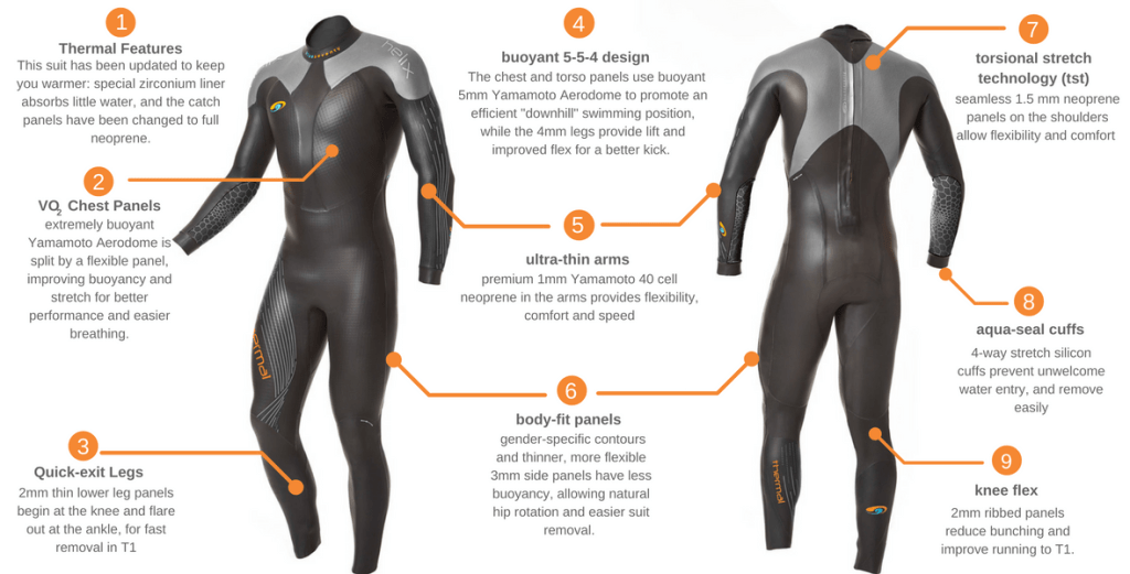 Blueseventy Thermal Helix Wetsuit Review Spec
