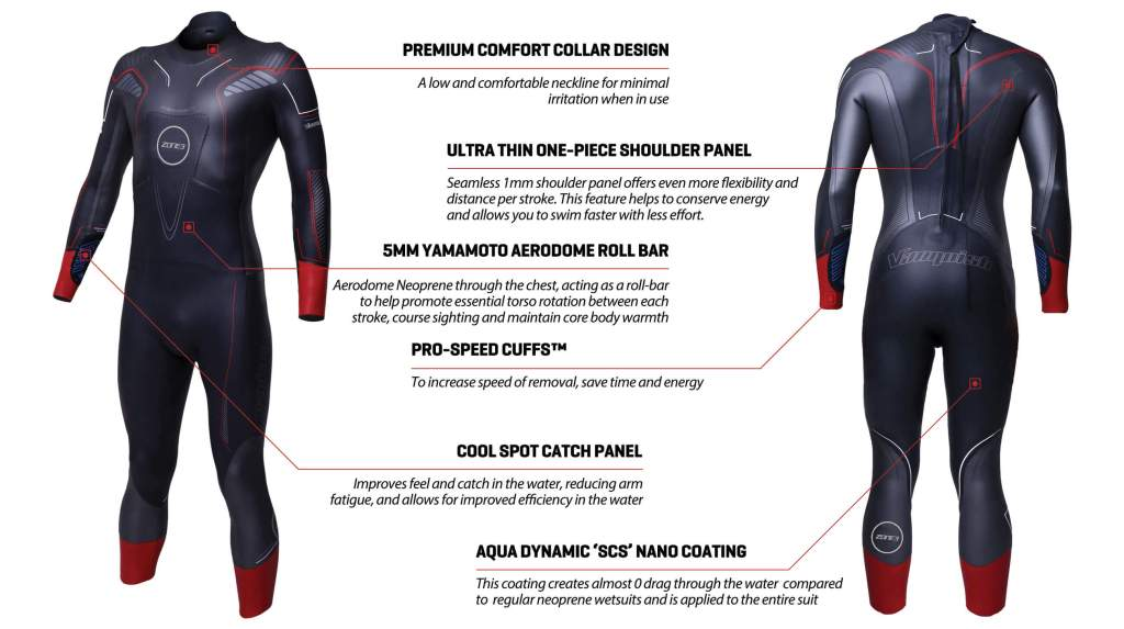 Zone3 Vanquish Triathlon Wetsuit Review Specs