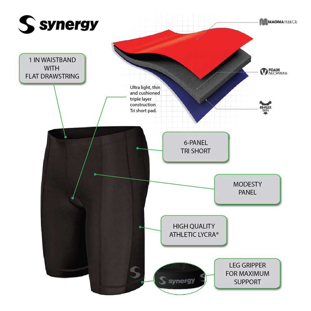 Synergy Men's Tri Shorts Review Test Pad