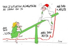 Inflation alimentaire au Liban