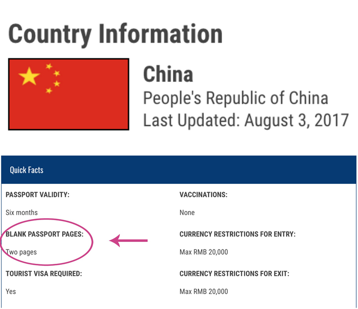 screenshot of blank passport requirements for China-Travel Visa