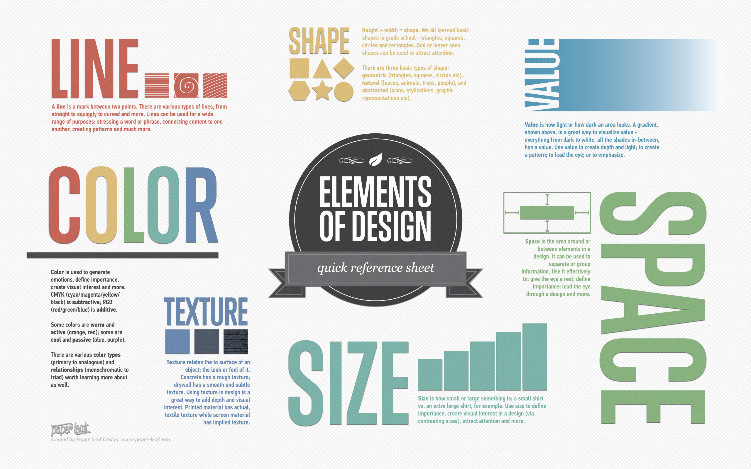 Principles Of Poster Design