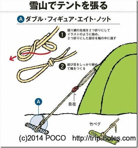 竹ペグの使い方