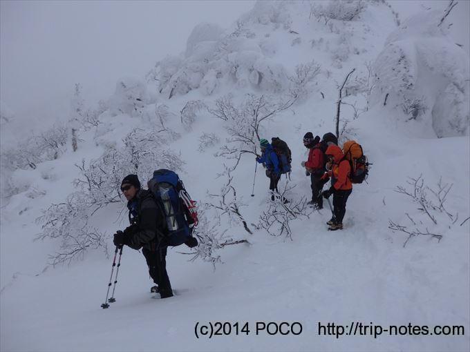 雪洞泊登山