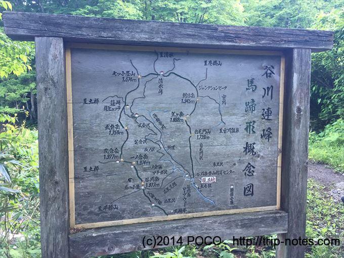 谷川馬蹄形縦走路の図