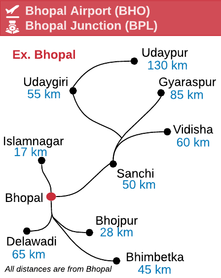 Ex. Bhopal