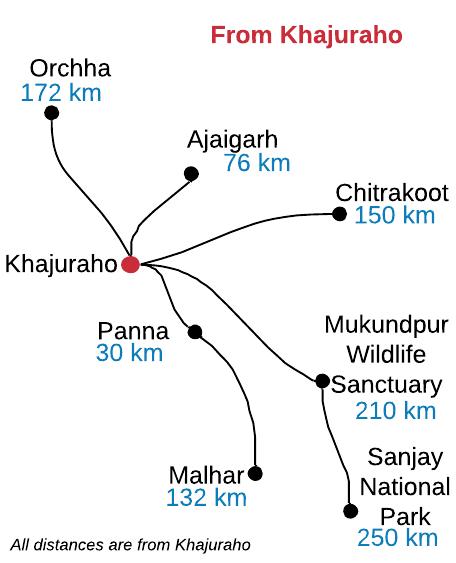 Ex. Khajuraho