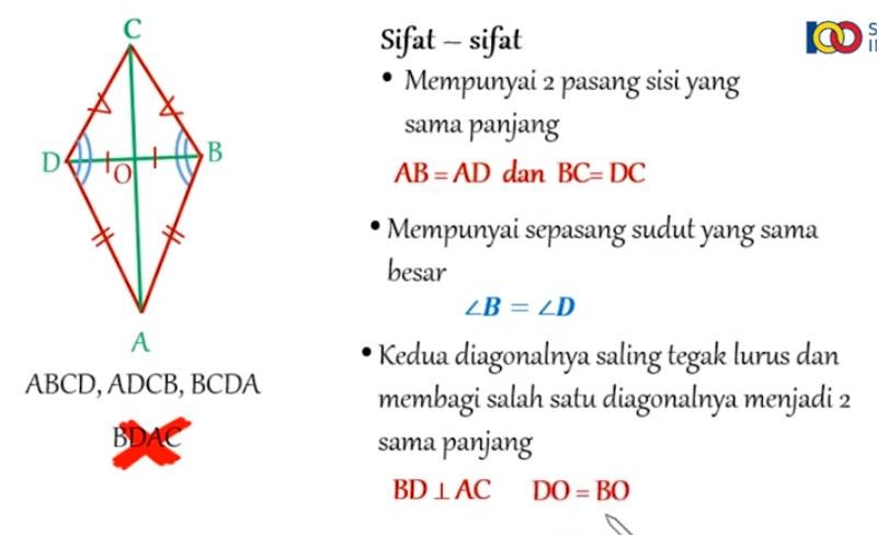 Sarif ingin membuat layang-layang seperti gambar dengan panjang AC = 16 cm dan BO : OD = 5 : 2