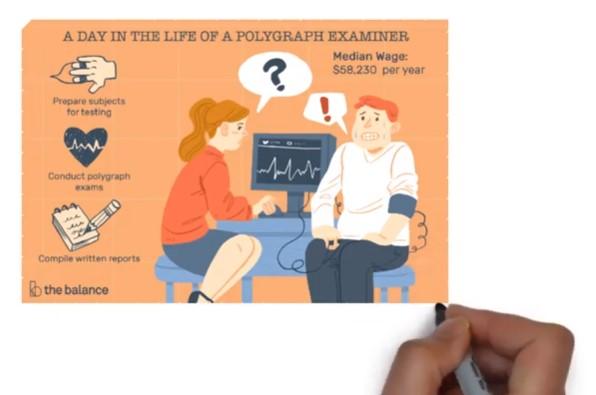 Jelaskan cara kerja alat pendeteksi kebohongan poligraf digital!