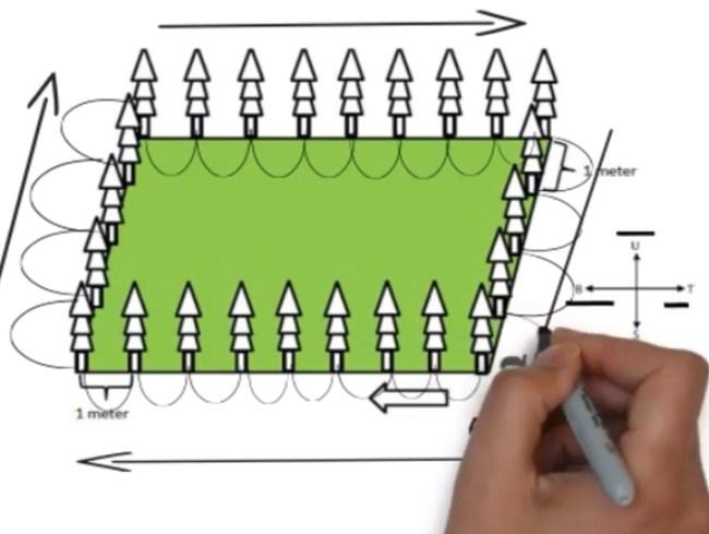 Sebuah taman berbentuk jajaran genjang dengan panjang sisi 12 m dan 18 m. Jika Andi berlari berputar mengelilingi taman sebanyak 10 kali putaran, maka berapa meter Andi berlari?