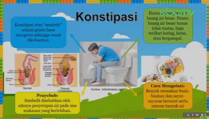 Poster tentang gangguan sistem pencernaan pada manusia