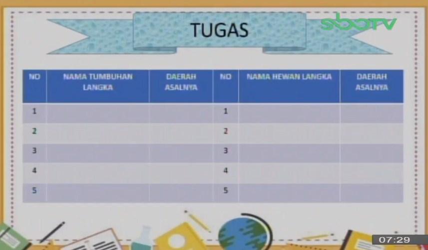 Soal dan Jawaban SBO TV 15 September SD Kelas 4