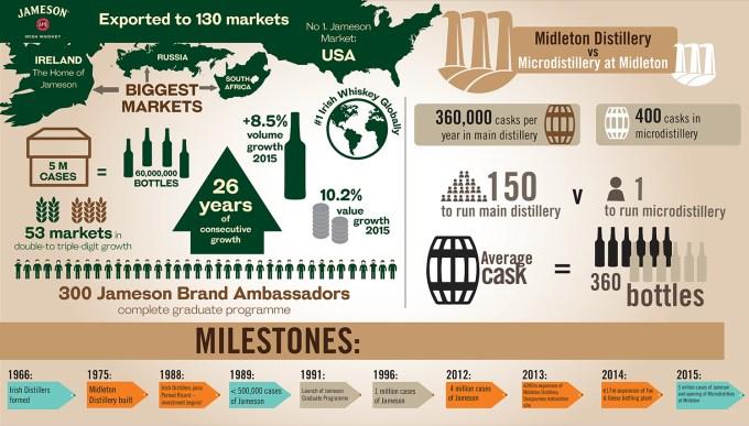 5 Mill Case Celeb Infographic