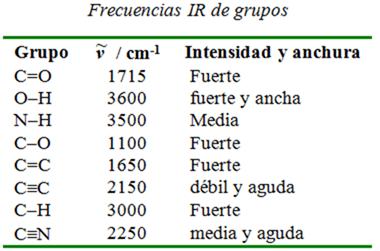 infrarrojo3-4