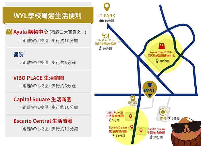 語言學校WYL, 周邊生活商圈, 市中心, 生活機能