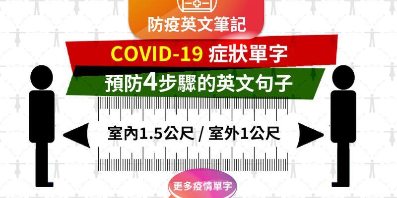 感冒, 發燒, 咳瘦, 英文, 防疫英文, 疫情英文, 中文, 意思, 解釋, 翻譯
