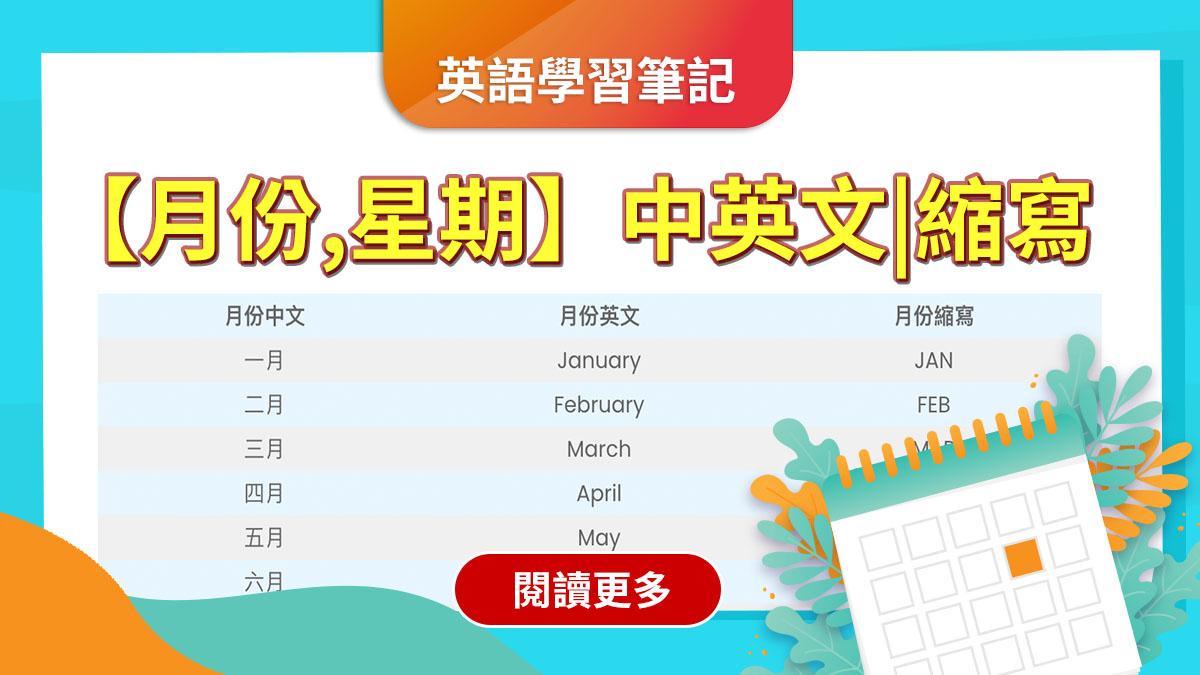 月份,星期,中文,英文,英文縮寫,翻譯