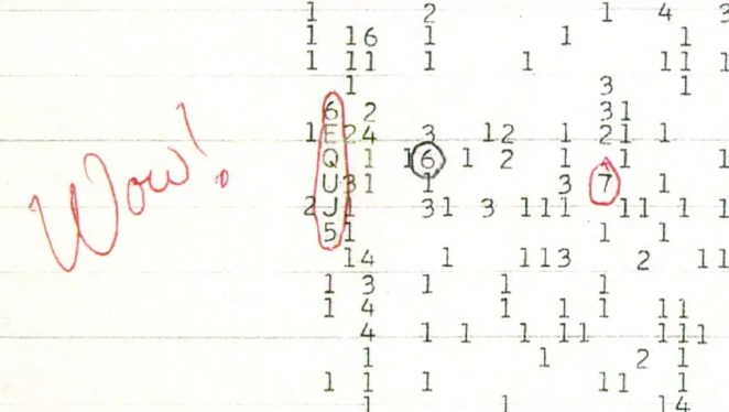 Extraterrestrial WOW Signal