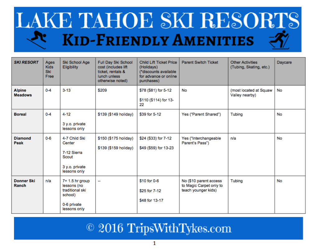 Lake Tahoe Kid Amenity Guide Page 1