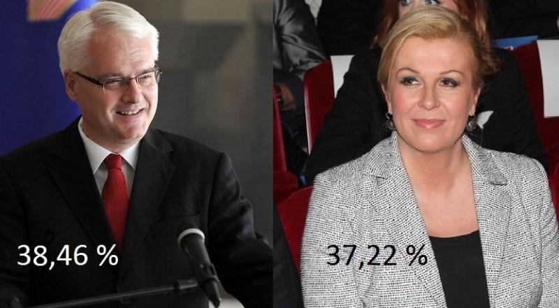 Kujundžićevi birači Kolindi, a Sinčićevi i u drugom krugu glasuju za – Ivana Sinčića!?