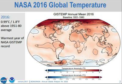 NASA: 2016. je bila najtoplija godina u povijesti