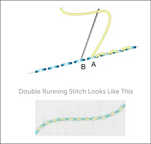 Example of stitch tutorial