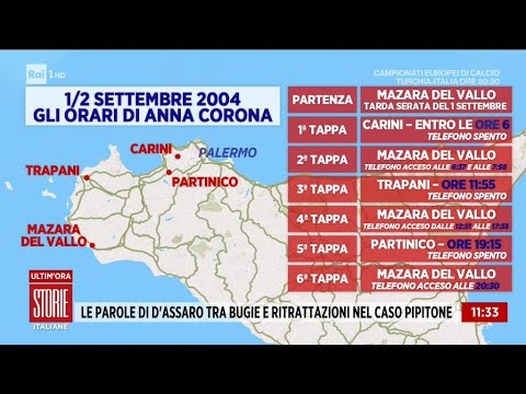 Scomparsa Denise Pipitone: gli spostamenti di Anna Corona – Storie italiane 11/06/2021