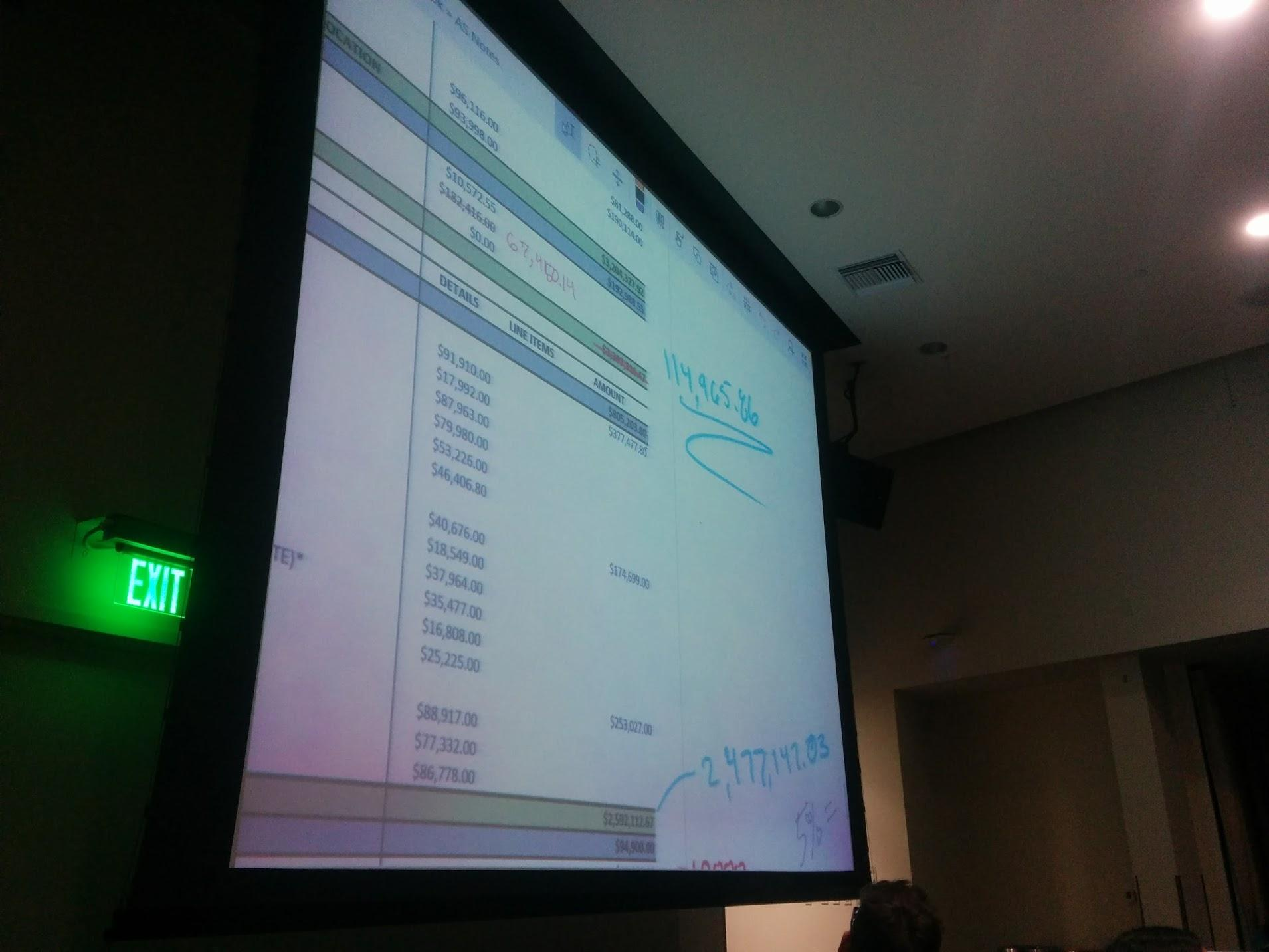 ASUCSD Financial Controller Andrew Thai makes edits to the Executive Budget budget on the projector during the Senate meeting. Mo Al Elew / The Triton.