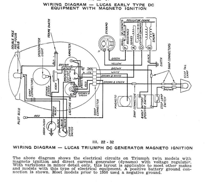 Bsa Motorcycle Wiring Schematics - Diagrams Catalogue