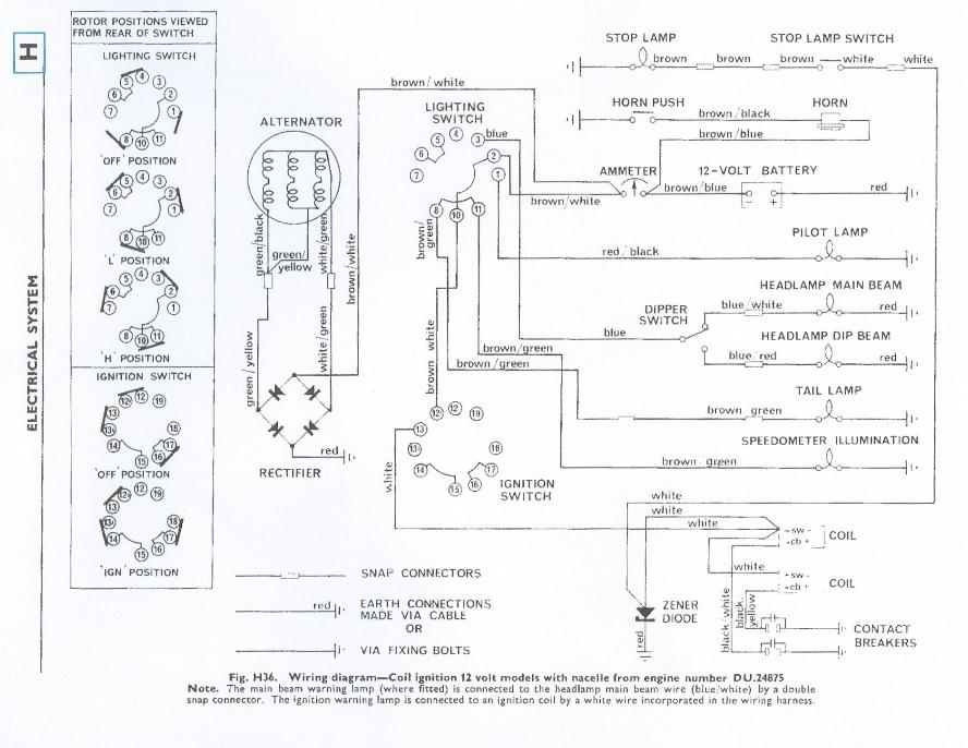stunning wireing diagram triumph t120 bobber ideas best diagram Accel Super Coil Wiring Diagram  Honda Goldwing 1800 Wiring-Diagram 1972 BMW Ignition Switch Wiring Motorcycle Wiring Harness Diagram