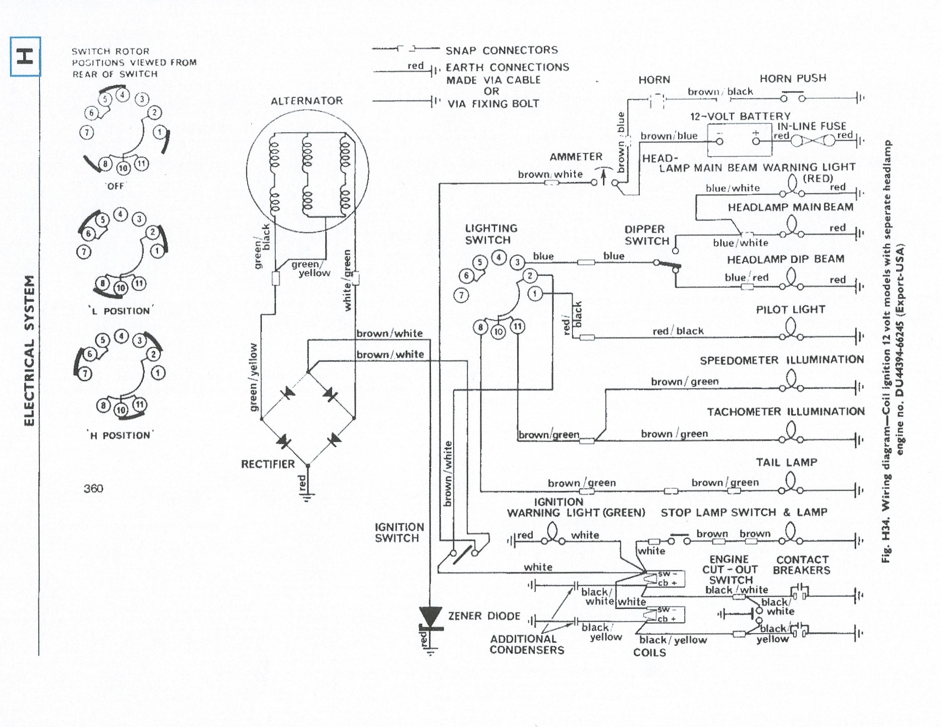 Attractive 1976 Tr6 Wiring Diagram Collection - Wiring Diagram Ideas ...