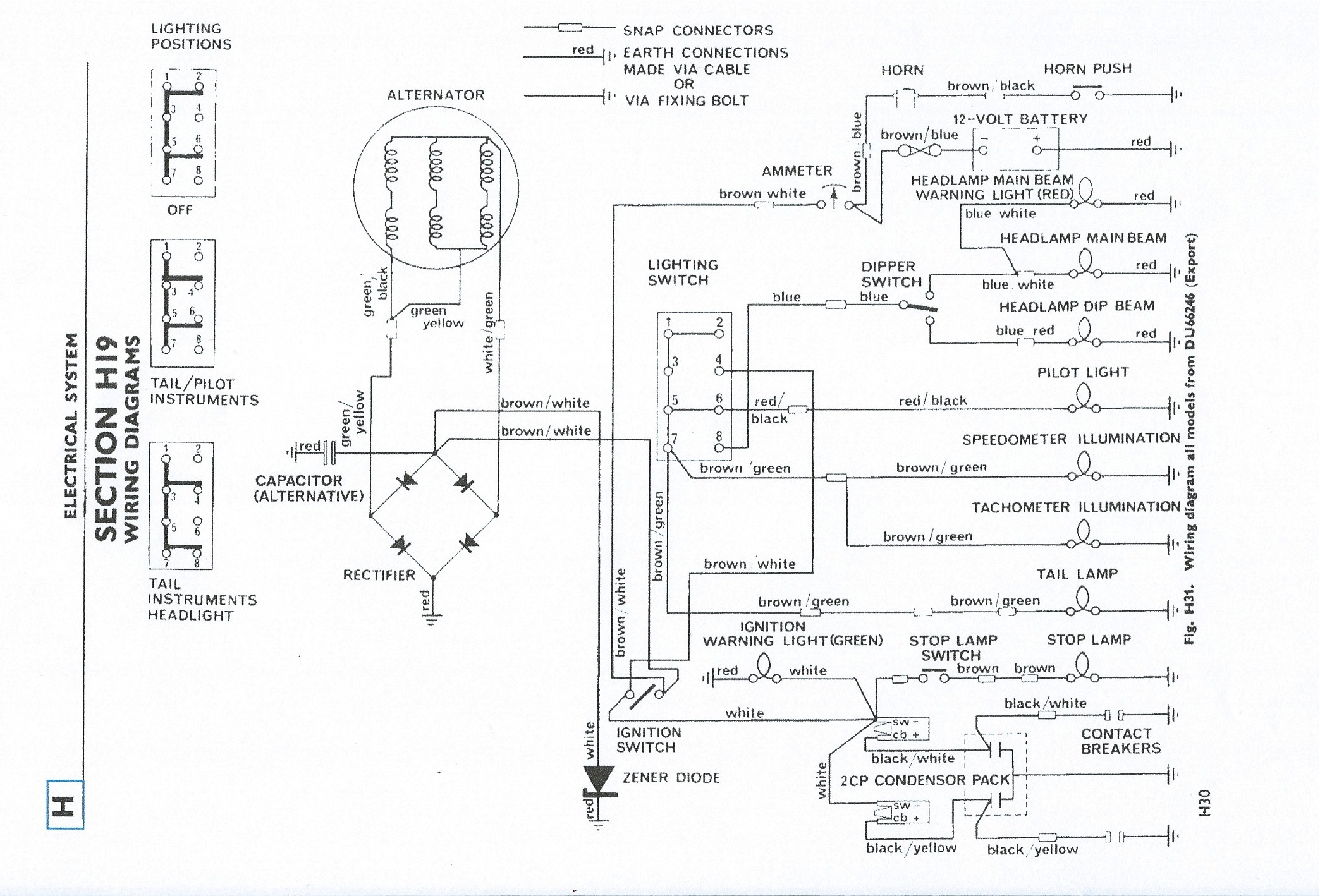 Wiring Diagram Triumph