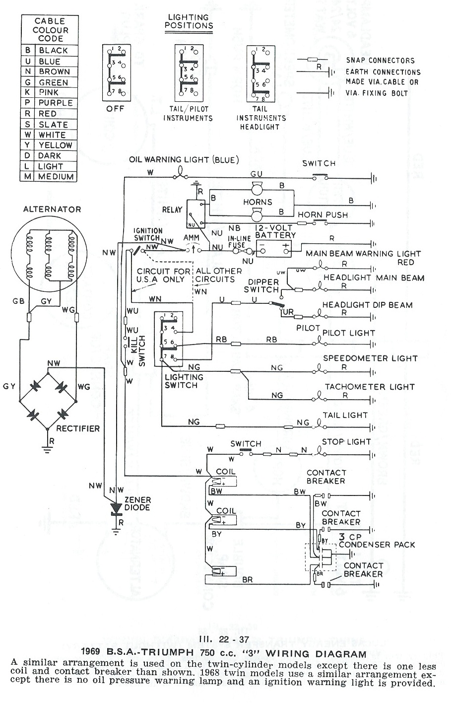 Charming Micro Mk111 Ignition Triumph Wiring Diagram