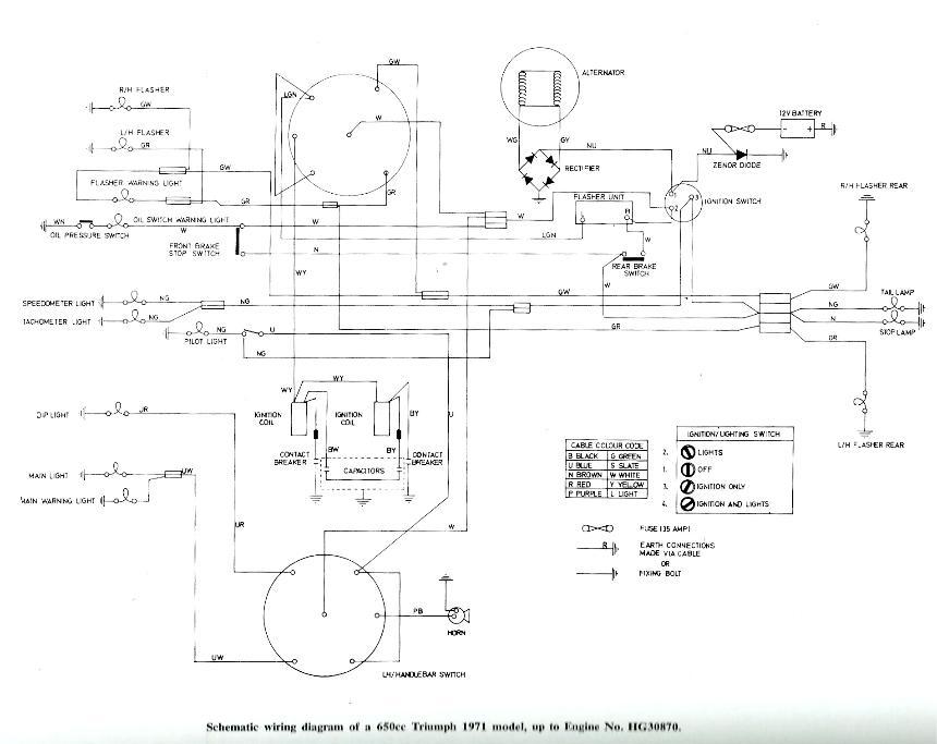 triumph tr6 wiring schematic starting know about wiring diagram \u2022 1972 nova wiring harness diagram 1976 triumph tr6 wiring diagram rh homesecurity press 1969 triumph tr6 wiring diagram 1973 triumph tr6