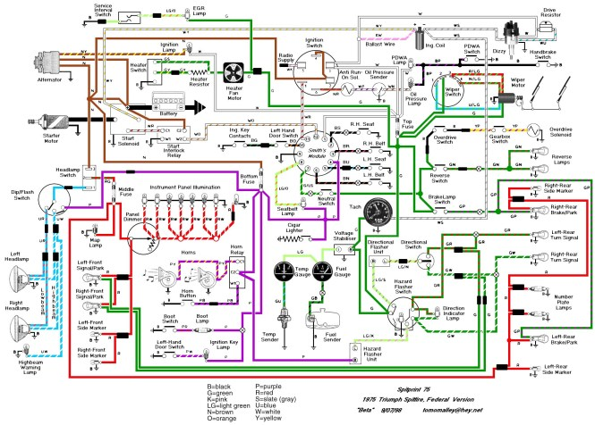 1975 cj5 wiring diagram wiring diagram 1975 cadillac wiring diagram image about