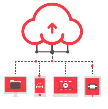 cloudcartel hosting
