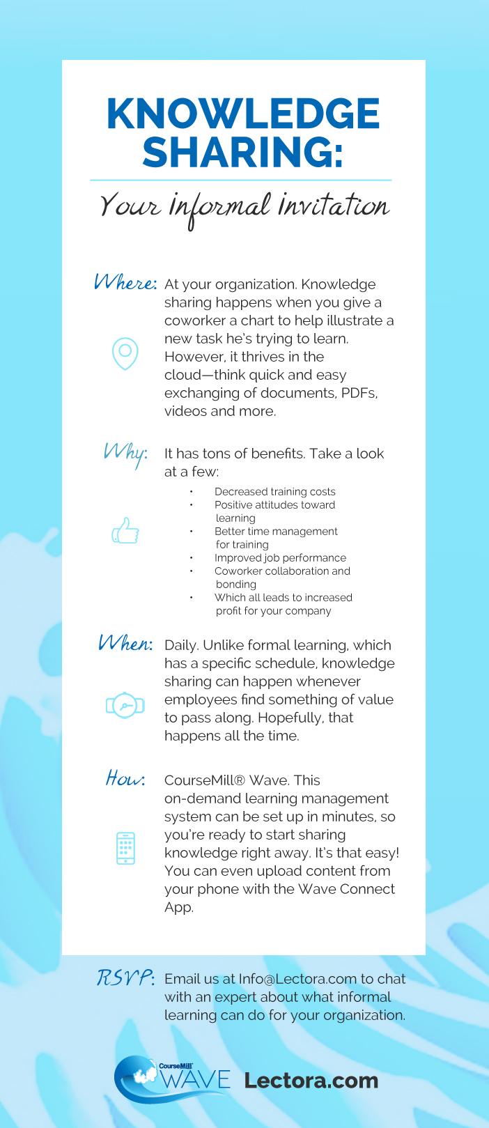 Cm Waveinvite Infographic