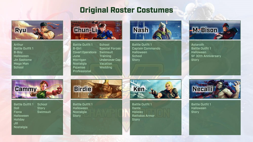 Street Fighter V: Champion Edition: Capcom revela mais detalhes do game 1