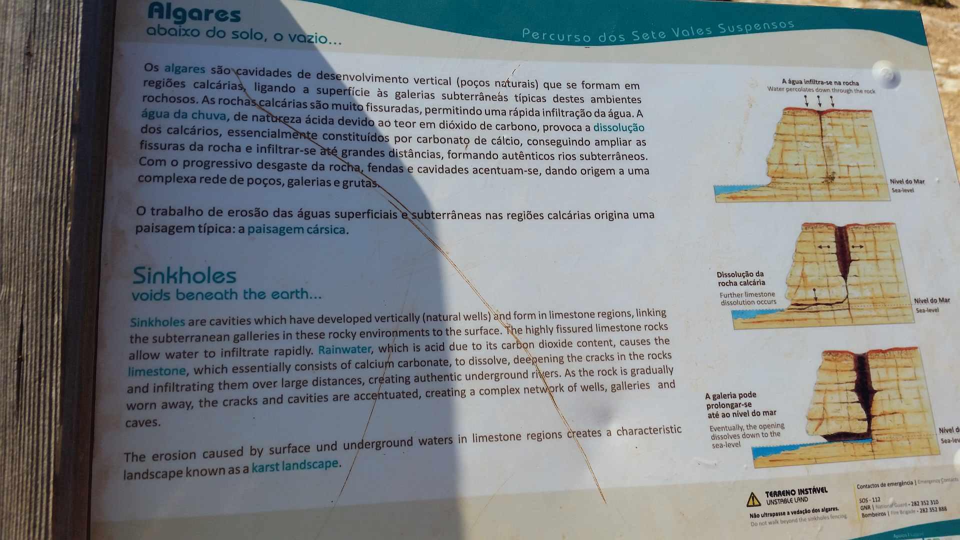 Lagao - Algarve - what is a sinkhole