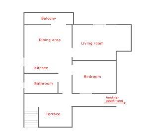 The Blue Line Apartment