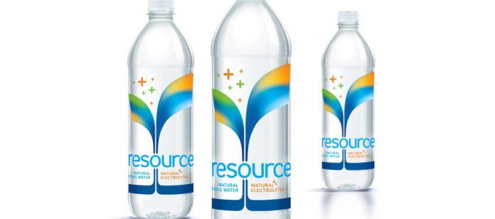 resourcewater